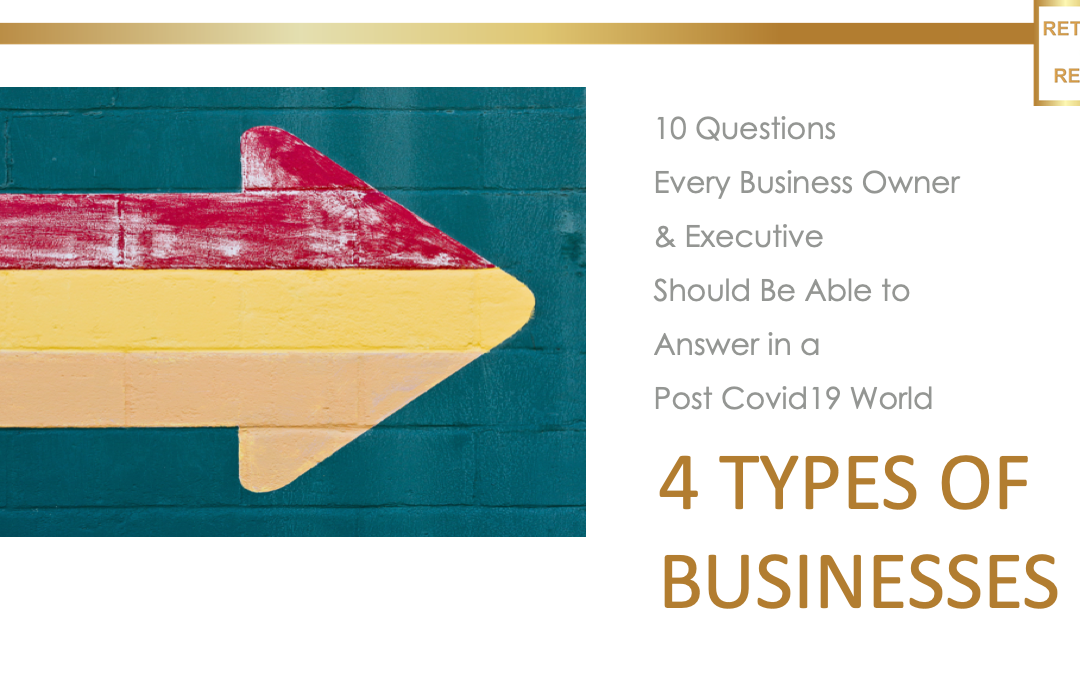 What Post Covid19 business are you?